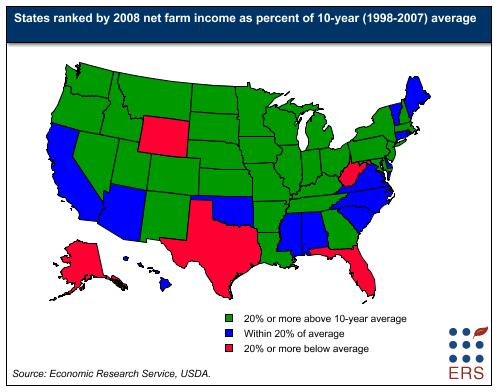 Chart: Oregon farm income growth compared to other states ...